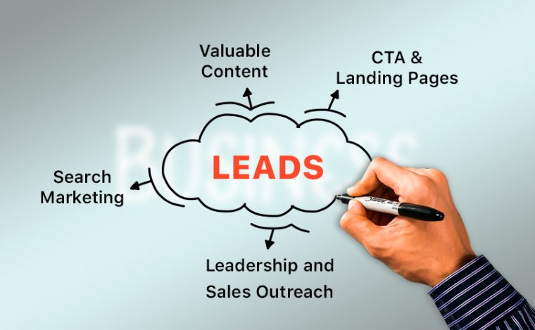 5 of the Hottest B2B Lead Generation Strategies