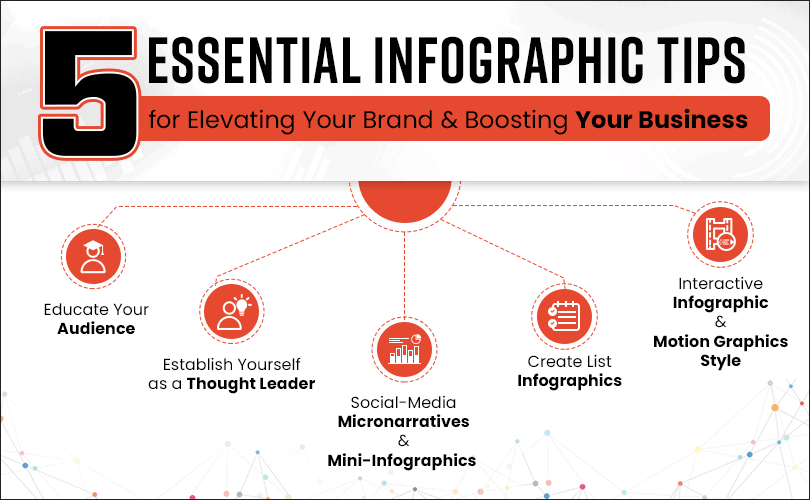 Five Essential Infographic Tips for Elevating Your Brand & Boosting Your Business