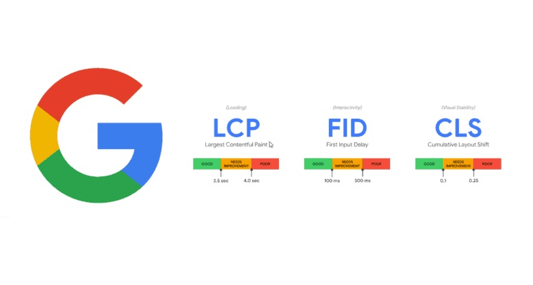 The advent of Google's Core Web Vitals